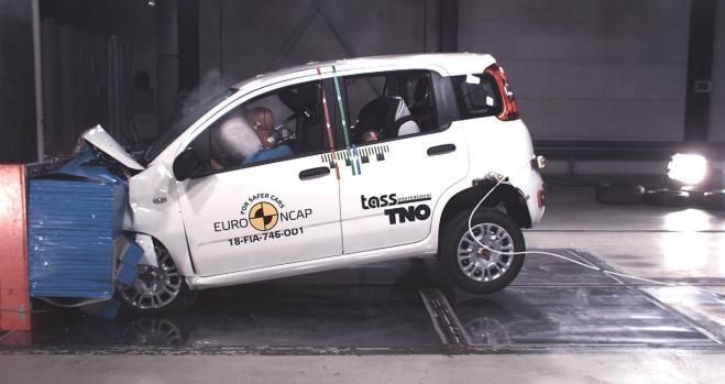 Fiat Panda y Jeep Wrangler suspenden en seguridad