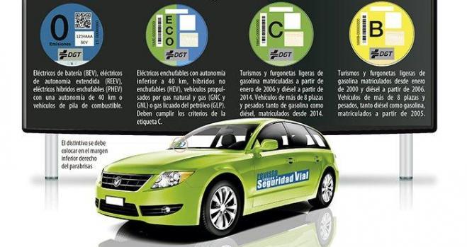 Los coches viejos pueden circular en Madrid sin etiquetas y sin multas
